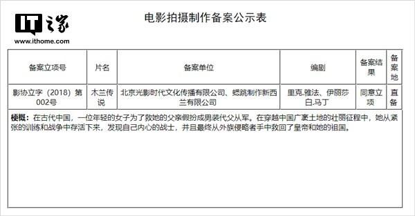 刘亦菲版迪士尼电影《花木兰》立项-第1张图片